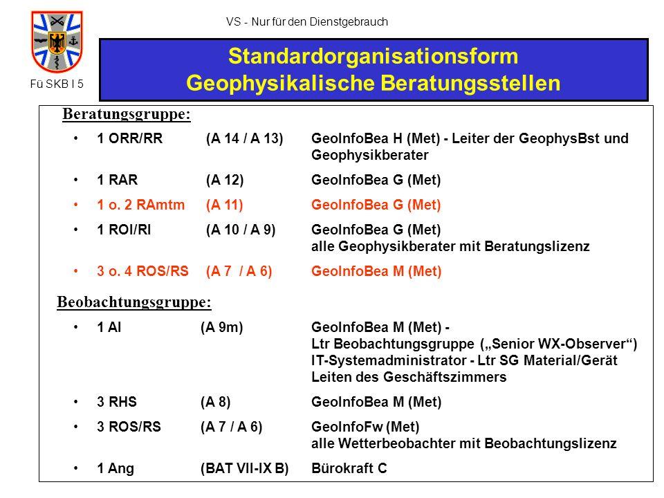 VS - Nur für den Dienstgebrauch Standardorganisationsform Geophysikalische Beratungsstellen 1 ORR/RR 1 RAR 1 o. 2 RAmtm 1 ROI/RI 3 o. 4 ROS/RS (A 14 /