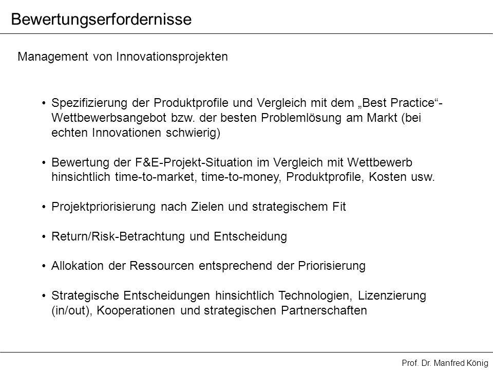 Prof. Dr. Manfred König Management von Innovationsprojekten Spezifizierung der Produktprofile und Vergleich mit dem Best Practice- Wettbewerbsangebot