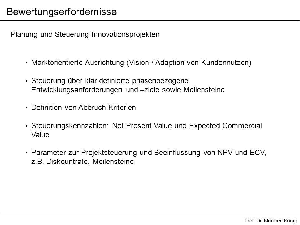 Prof. Dr. Manfred König Planung und Steuerung Innovationsprojekten Marktorientierte Ausrichtung (Vision / Adaption von Kundennutzen) Steuerung über kl