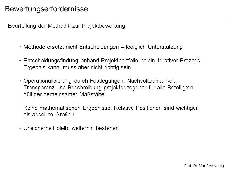 Prof. Dr. Manfred König Beurteilung der Methodik zur Projektbewertung Methode ersetzt nicht Entscheidungen – lediglich Unterstützung Entscheidungsfind