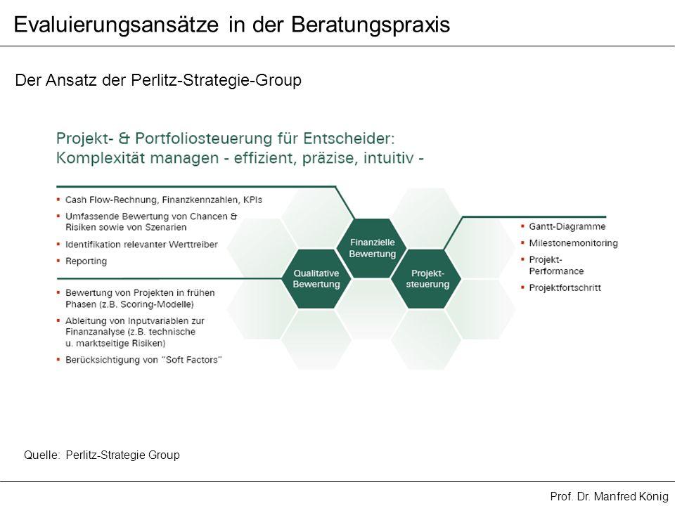 Prof. Dr. Manfred König Der Ansatz der Perlitz-Strategie-Group Evaluierungsansätze in der Beratungspraxis Quelle: Perlitz-Strategie Group
