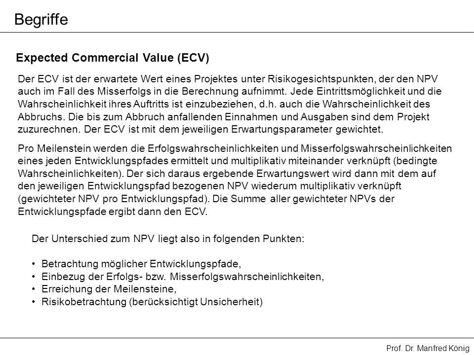 Prof. Dr. Manfred König Der ECV ist der erwartete Wert eines Projektes unter Risikogesichtspunkten, der den NPV auch im Fall des Misserfolgs in die Be