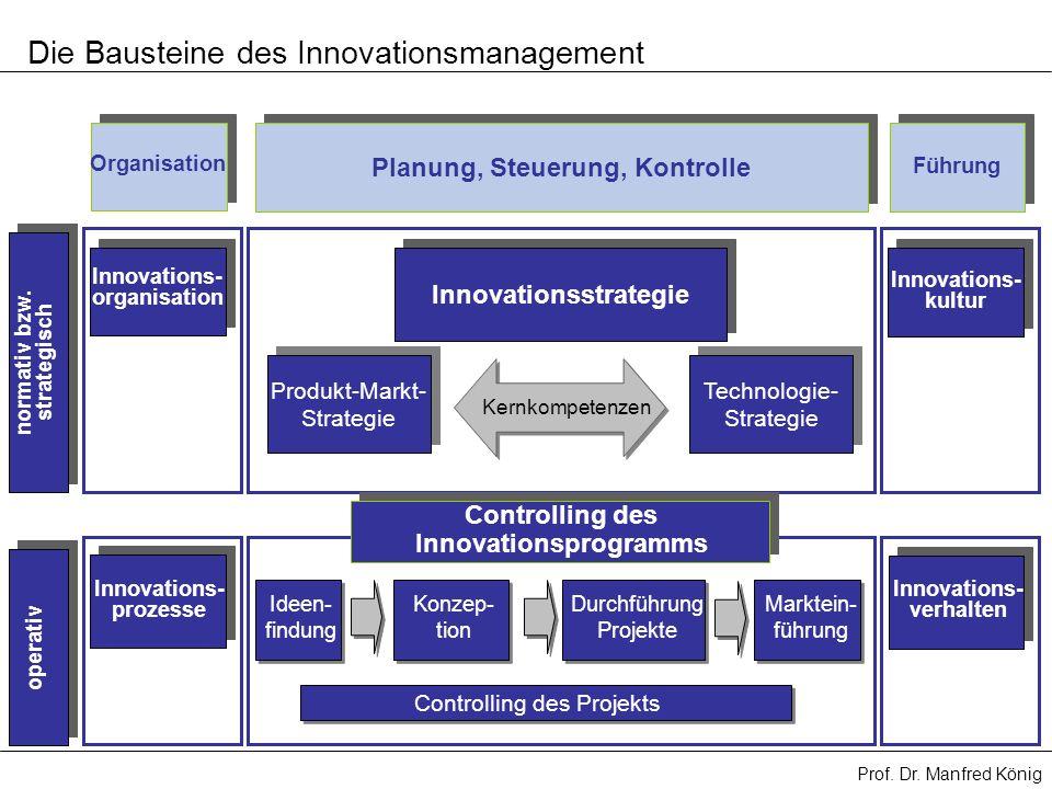 Prof.Dr. Manfred König Was verhindert eine erfolgreiche Steuerung von Innovationsprojekten.