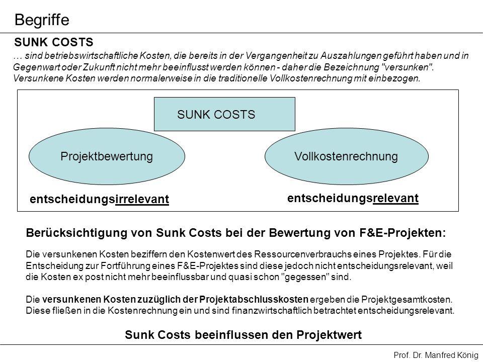 Prof. Dr. Manfred König SUNK COSTS ProjektbewertungVollkostenrechnung entscheidungsirrelevant entscheidungsrelevant Die versunkenen Kosten beziffern d