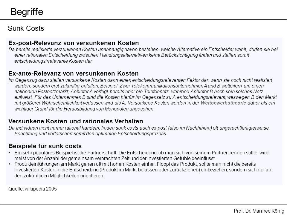 Prof. Dr. Manfred König Ex-post-Relevanz von versunkenen Kosten Da bereits realisierte versunkenen Kosten unabhängig davon bestehen, welche Alternativ