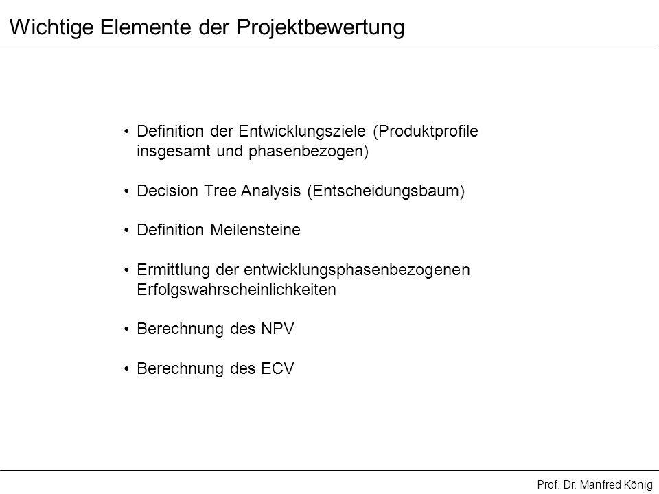 Prof. Dr. Manfred König Wichtige Elemente der Projektbewertung Definition der Entwicklungsziele (Produktprofile insgesamt und phasenbezogen) Decision