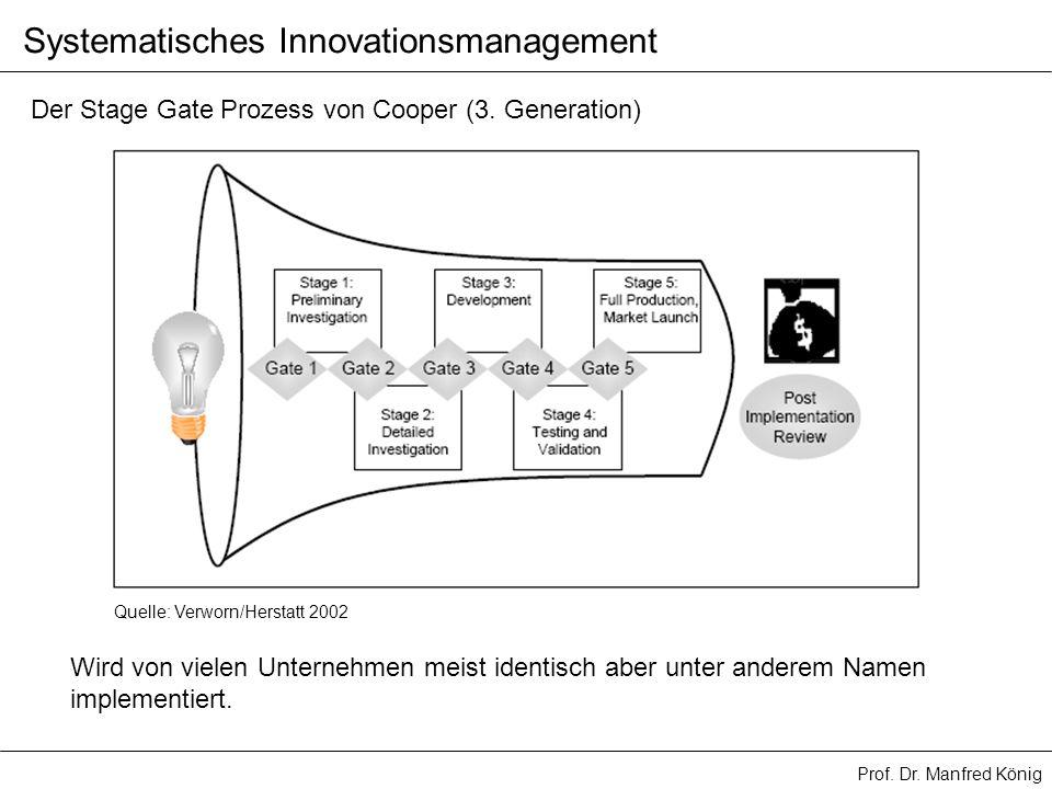 Prof. Dr. Manfred König Systematisches Innovationsmanagement Der Stage Gate Prozess von Cooper (3. Generation) Quelle: Verworn/Herstatt 2002 Wird von