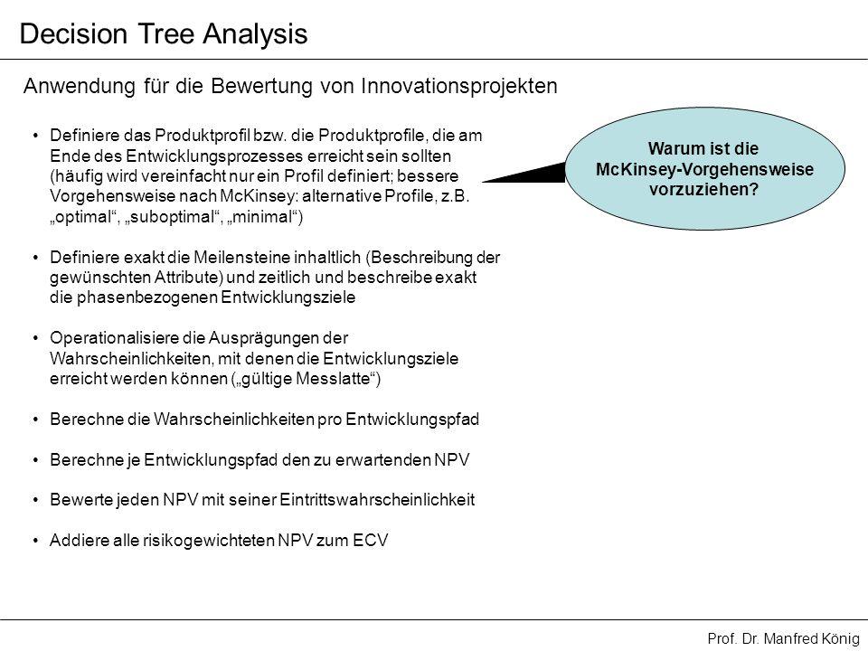 Prof. Dr. Manfred König Decision Tree Analysis Anwendung für die Bewertung von Innovationsprojekten Definiere das Produktprofil bzw. die Produktprofil