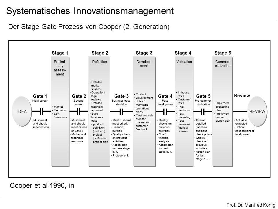 Prof.Dr. Manfred König Begriffe Discounted Free Cash Flow (Völker 2000, S.