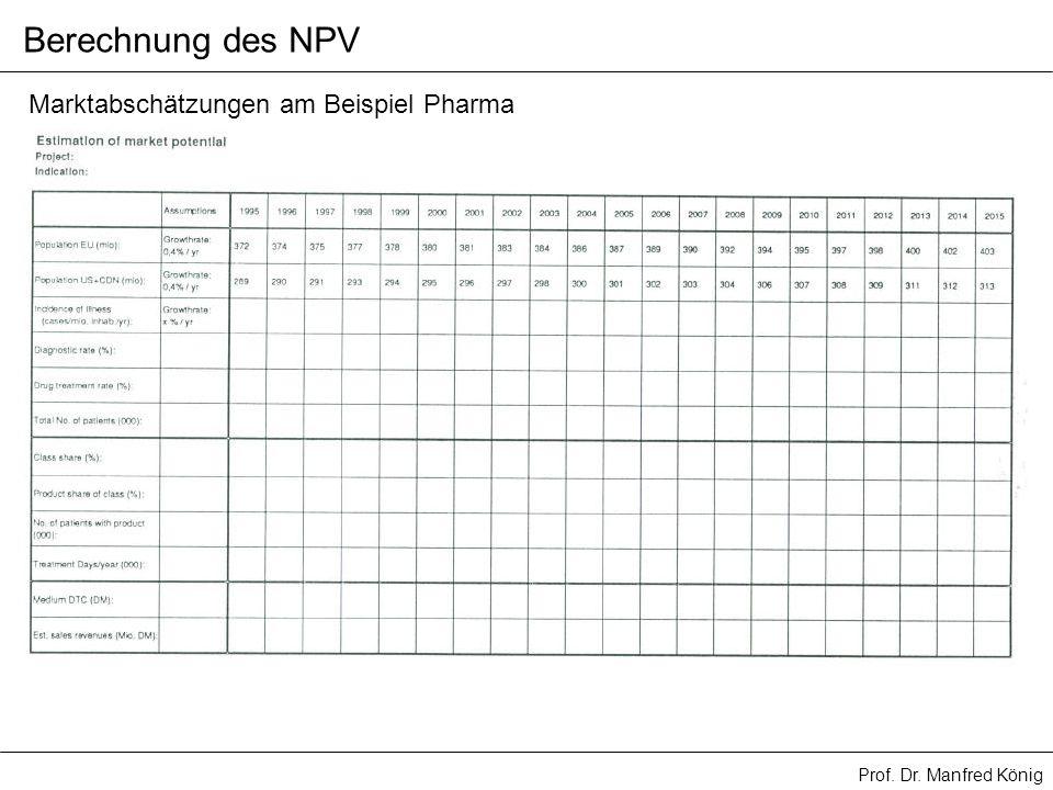 Prof. Dr. Manfred König Berechnung des NPV Marktabschätzungen am Beispiel Pharma