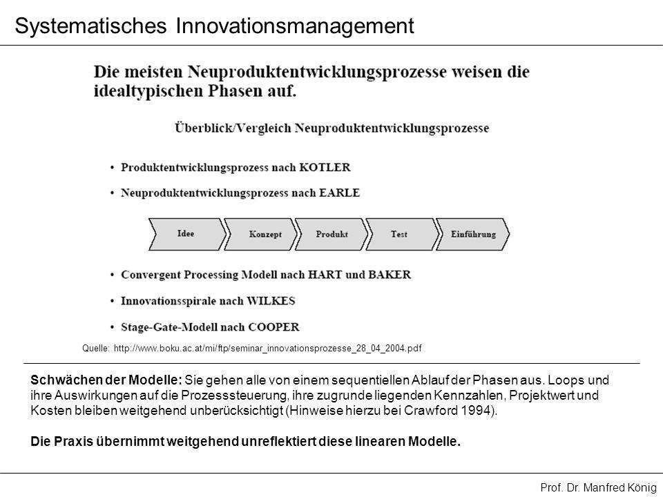 Prof. Dr. Manfred König Systematisches Innovationsmanagement Schwächen der Modelle: Sie gehen alle von einem sequentiellen Ablauf der Phasen aus. Loop
