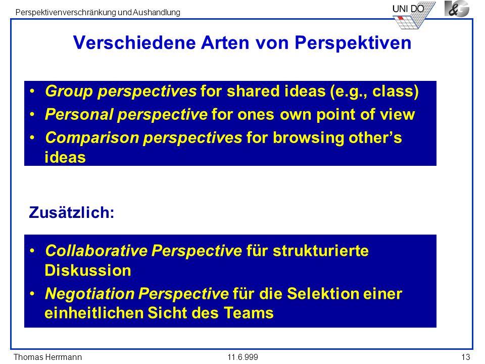 Thomas Herrmann Perspektivenverschränkung und Aushandlung 11.6.99913 Verschiedene Arten von Perspektiven Group perspectives for shared ideas (e.g., cl