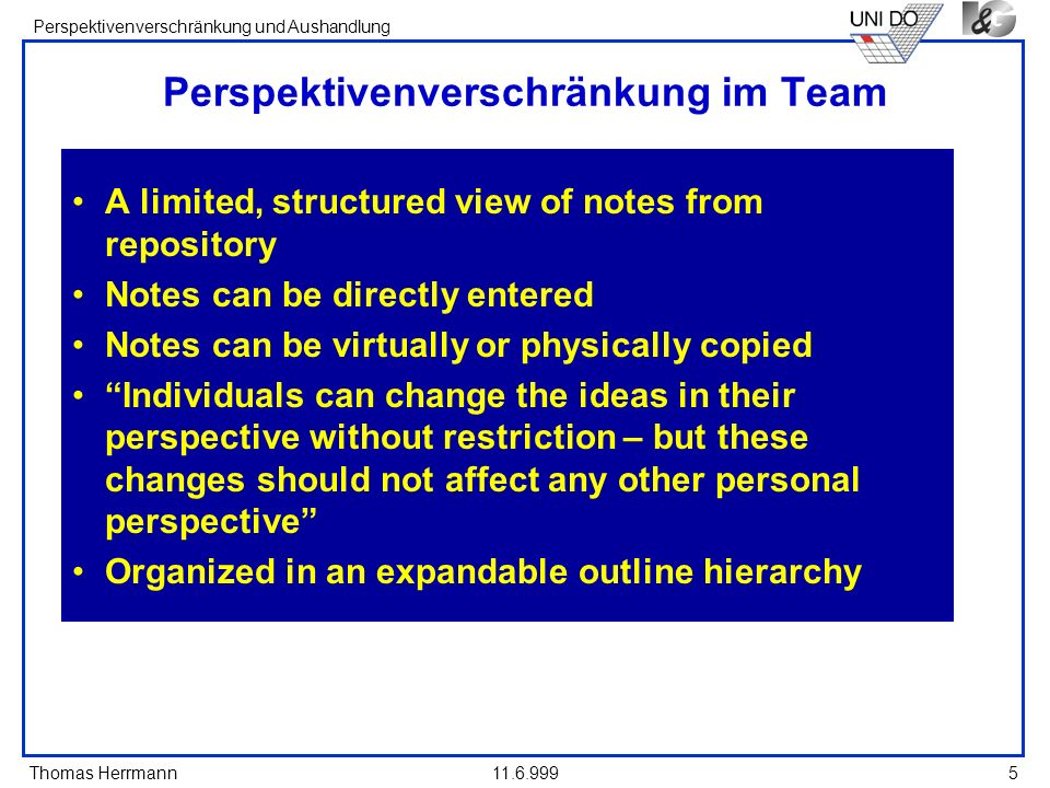 Thomas Herrmann Perspektivenverschränkung und Aushandlung 11.6.9996 Verschiedene Arten von Perspektiven Group perspectives for shared ideas (e.g., class) Personal perspective for ones own point of view Comparison perspectives for browsing others ideas
