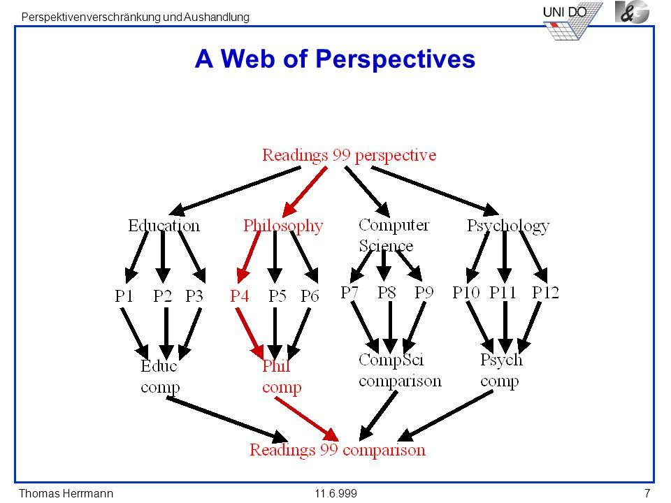 Thomas Herrmann Perspektivenverschränkung und Aushandlung 11.6.9997 A Web of Perspectives
