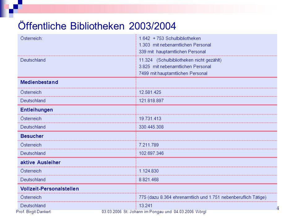 Prof. Birgit Dankert 03.03.2006 St. Johann im Pongau und 04.03.2006 Wörgl 4 Österreich:1.642 + 753 Schulbibliotheken 1.303 mit nebenamtlichen Personal