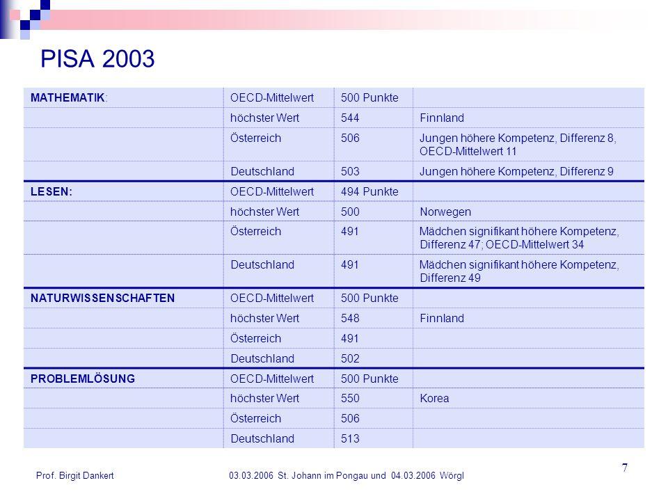 Prof. Birgit Dankert 03.03.2006 St. Johann im Pongau und 04.03.2006 Wörgl 7 PISA 2003 MATHEMATIK:OECD-Mittelwert500 Punkte höchster Wert544Finnland Ös