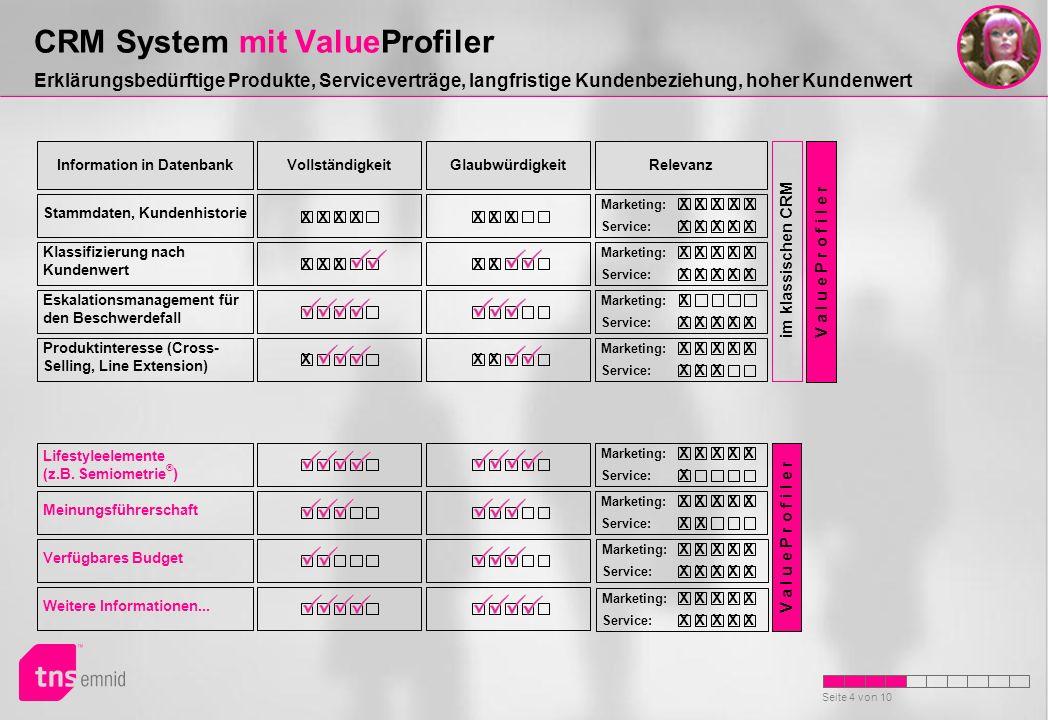 Beispiel für Output – User Interface im Callcenter...