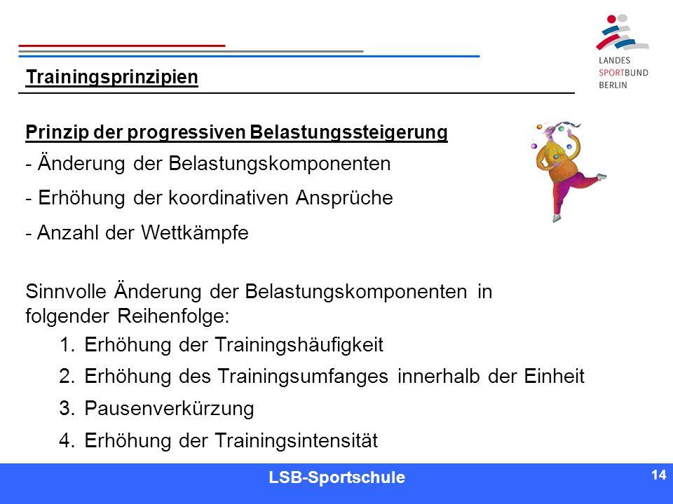 14 Referent LSB-Sportschule 14 Prinzip der progressiven Belastungssteigerung - Änderung der Belastungskomponenten - Erhöhung der koordinativen Ansprüc