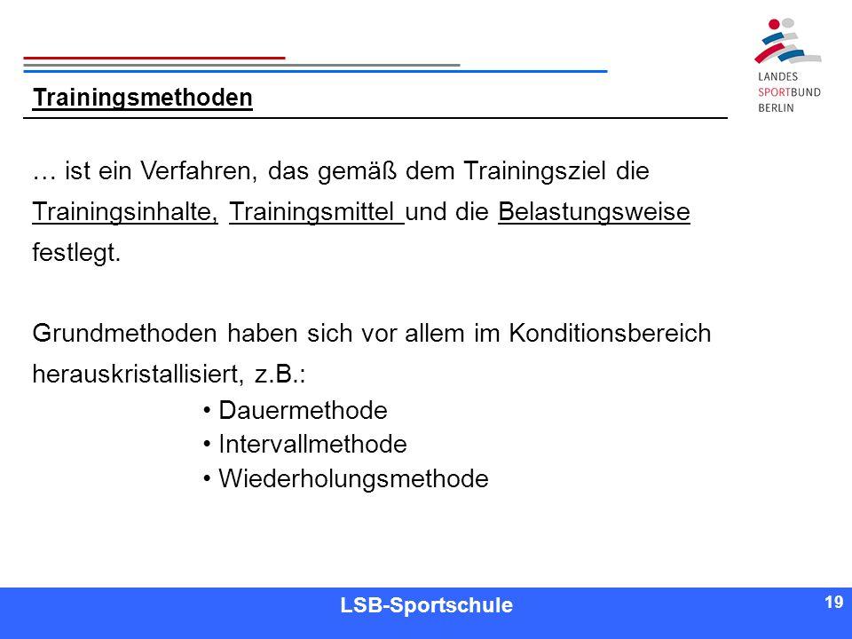 19 Referent LSB-Sportschule 19 Trainingsmethoden … ist ein Verfahren, das gemäß dem Trainingsziel die Trainingsinhalte, Trainingsmittel und die Belast