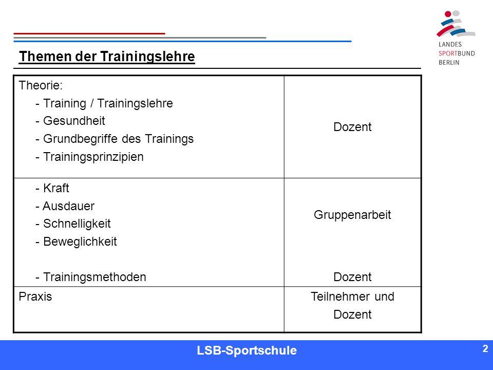 2 2 Referent LSB-Sportschule 2 Themen der Trainingslehre Theorie: - Training / Trainingslehre - Gesundheit - Grundbegriffe des Trainings - Trainingspr
