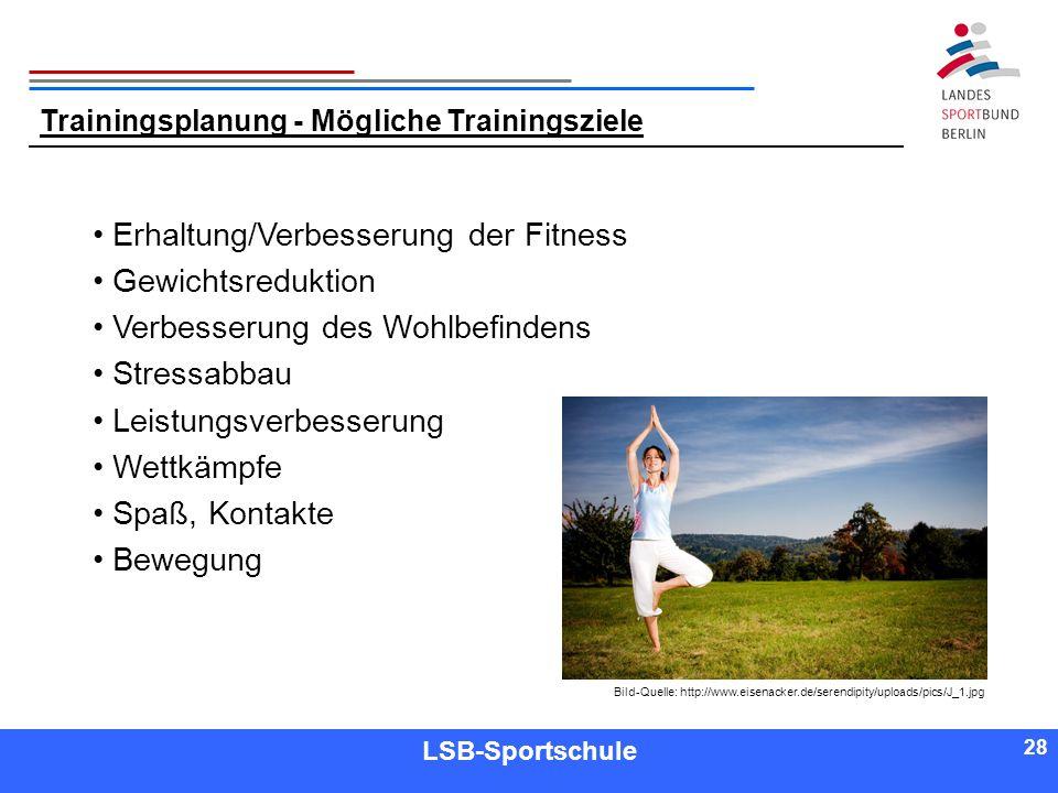 28 Referent LSB-Sportschule 28 Trainingsplanung - Mögliche Trainingsziele Erhaltung/Verbesserung der Fitness Gewichtsreduktion Verbesserung des Wohlbe