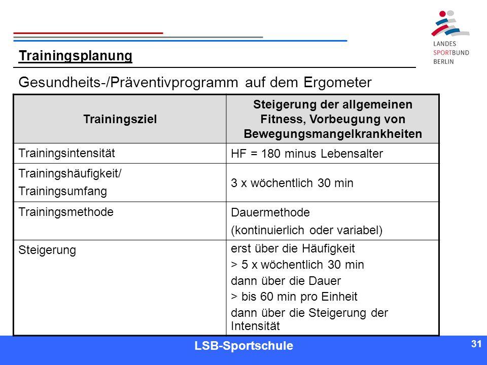 31 Referent LSB-Sportschule 31 Trainingsplanung Gesundheits-/Präventivprogramm auf dem Ergometer Trainingsziel Steigerung der allgemeinen Fitness, Vor