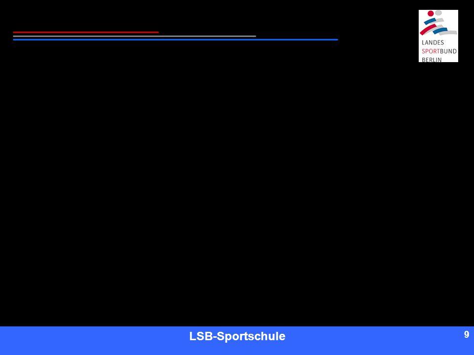 20 Referent LSB-Sportschule 20 Trainingsmethoden - Die Dauermethode ununterbrochene Belastung umfangsbetont Unterscheidung in - extensive [60 – 80 %] - intensive [80 – 90 %] - und/oder in kontinuierliche oder variable Dauermethode