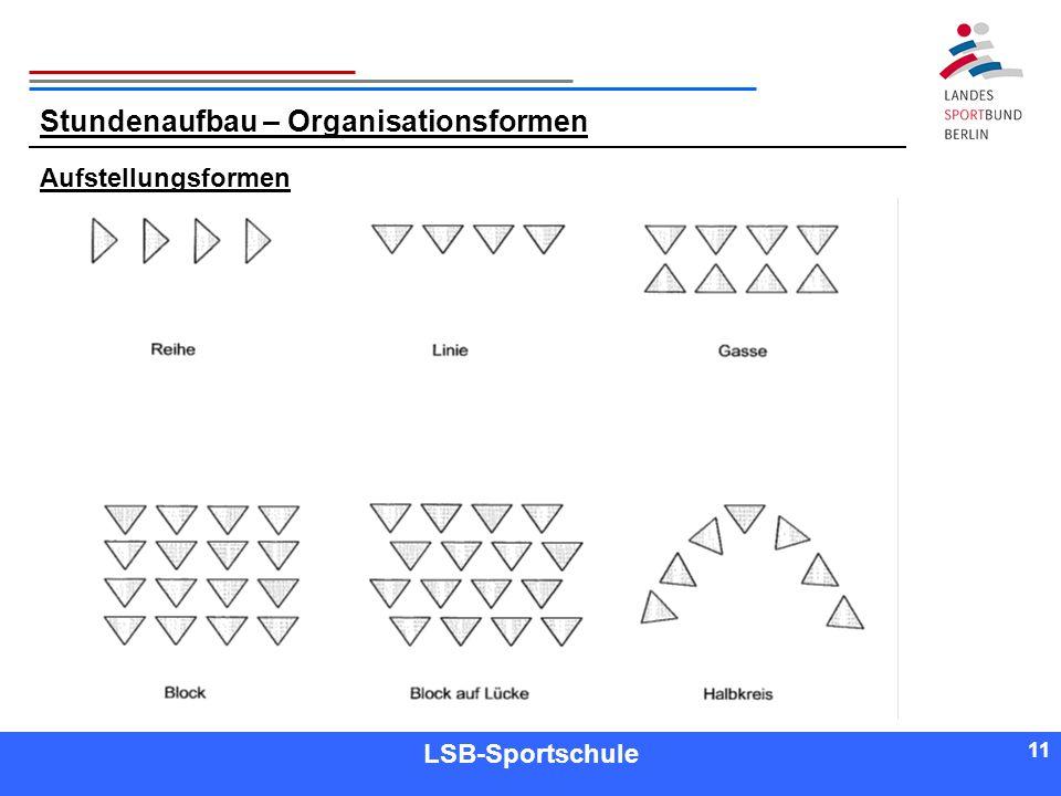 11 Referent LSB-Sportschule 11 Stundenaufbau – Organisationsformen Aufstellungsformen