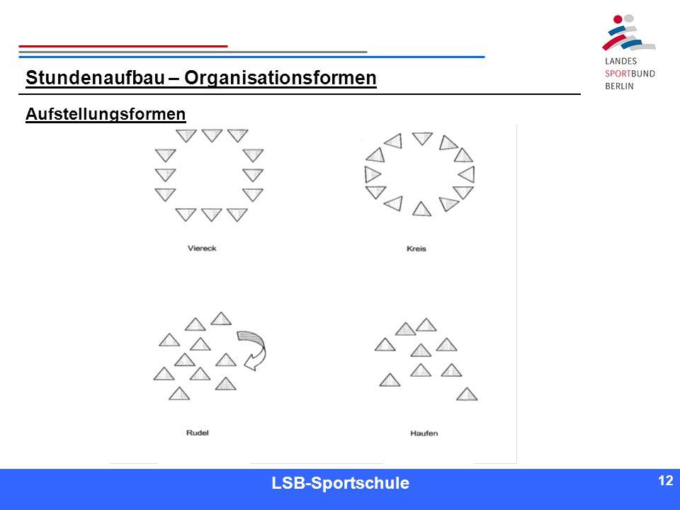 12 Referent LSB-Sportschule 12 Aufstellungsformen Stundenaufbau – Organisationsformen