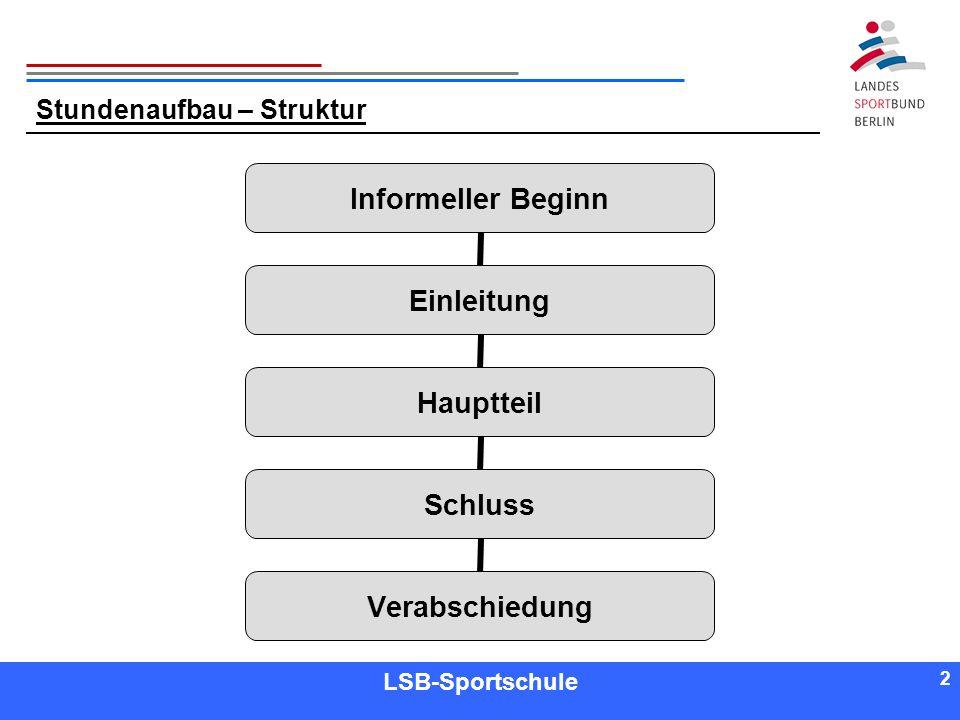 2 2 Referent LSB-Sportschule 2 Stundenaufbau – Struktur Informeller Beginn Einleitung Hauptteil Schluss Verabschiedung