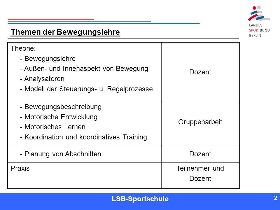2 2 Referent LSB-Sportschule 2 Themen der Bewegungslehre Theorie: - Bewegungslehre - Außen- und Innenaspekt von Bewegung - Analysatoren - Modell der S