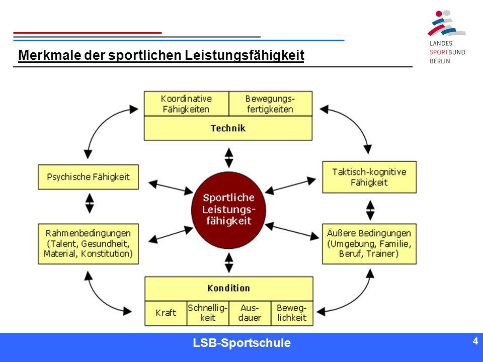 4 4 Referent LSB-Sportschule 4 Merkmale der sportlichen Leistungsfähigkeit