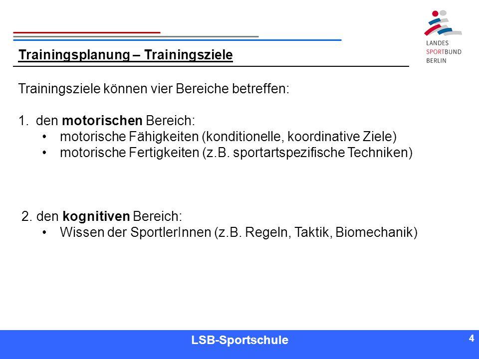 4 4 Referent LSB-Sportschule 4 Trainingsziele können vier Bereiche betreffen: 1.den motorischen Bereich: motorische Fähigkeiten (konditionelle, koordi