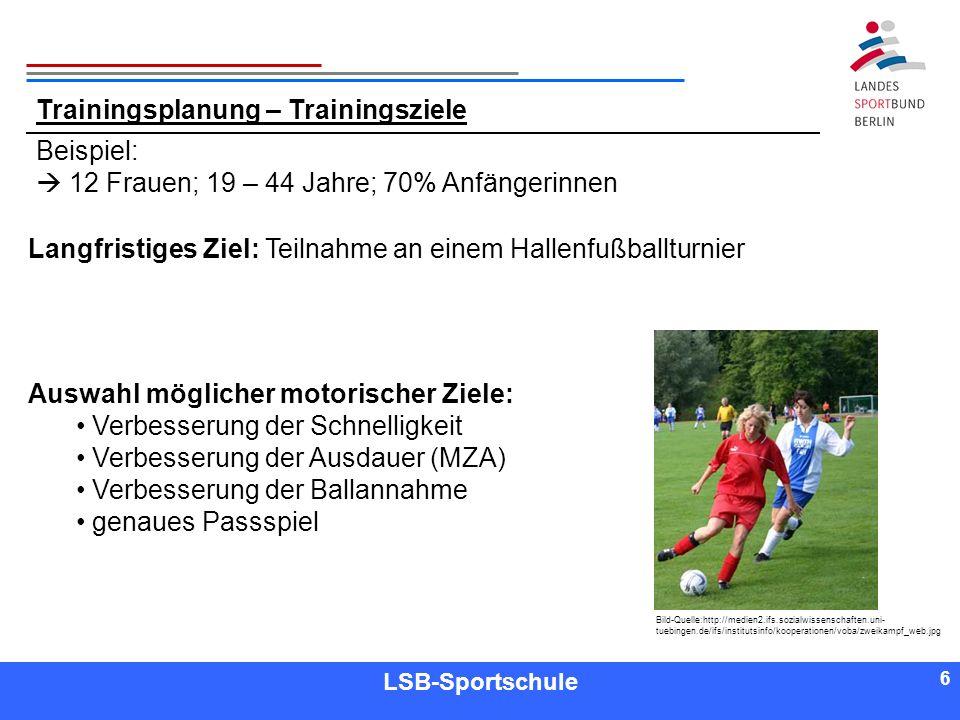 6 6 Referent LSB-Sportschule 6 Trainingsplanung – Trainingsziele Langfristiges Ziel: Teilnahme an einem Hallenfußballturnier Beispiel: 12 Frauen; 19 –