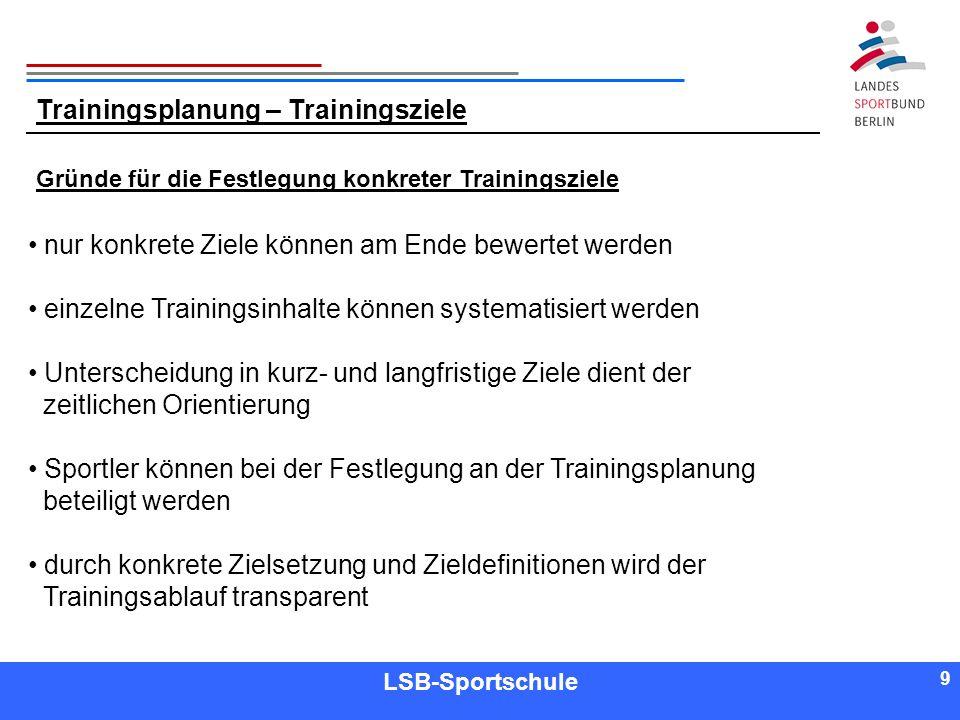 9 9 Referent LSB-Sportschule 9 Trainingsplanung – Trainingsziele nur konkrete Ziele können am Ende bewertet werden einzelne Trainingsinhalte können sy