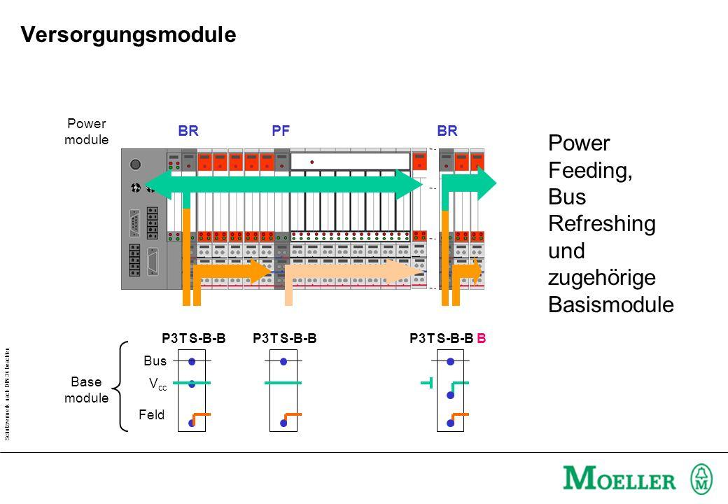 Schutzvermerk nach DIN 34 beachten Power Feeding, Bus Refreshing und zugehörige Basismodule BRPFBR P3T S-B-B BP3T S-B-B V cc Bus Feld Power module Bas