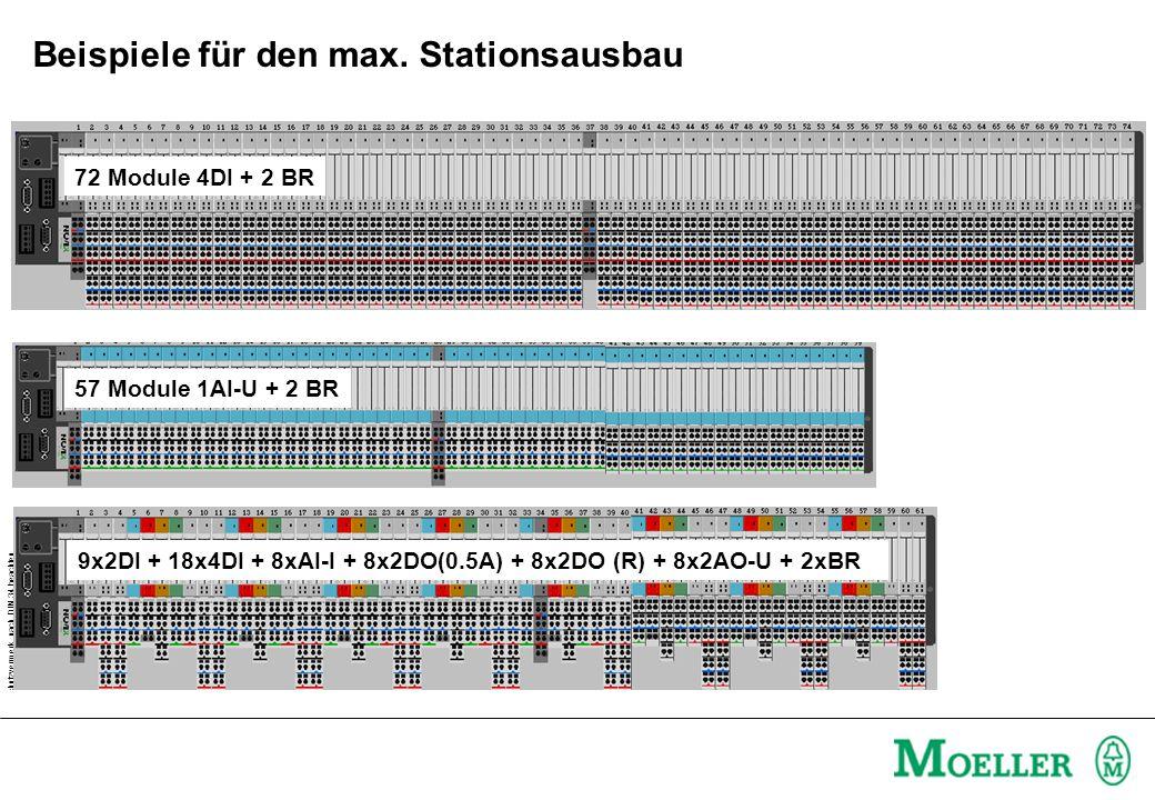 Schutzvermerk nach DIN 34 beachten 9x2DI + 18x4DI + 8xAI-I + 8x2DO(0.5A) + 8x2DO (R) + 8x2AO-U + 2xBR 72 Module 4DI + 2 BR 57 Module 1AI-U + 2 BR Beis