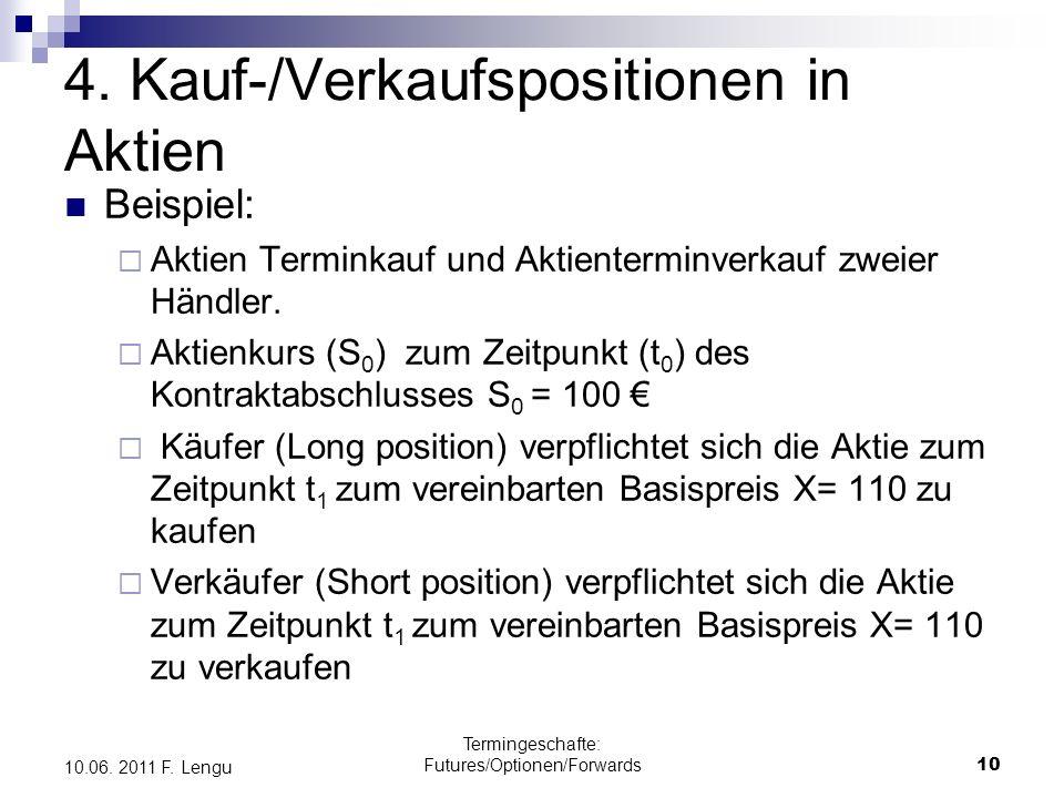 Termingeschafte: Futures/Optionen/Forwards10 10.06. 2011 F. Lengu 4. Kauf-/Verkaufspositionen in Aktien Beispiel: Aktien Terminkauf und Aktienterminve