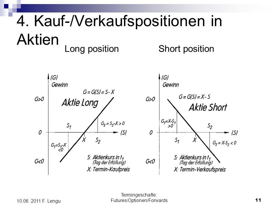 Termingeschafte: Futures/Optionen/Forwards11 10.06. 2011 F. Lengu 4. Kauf-/Verkaufspositionen in Aktien Long positionShort position