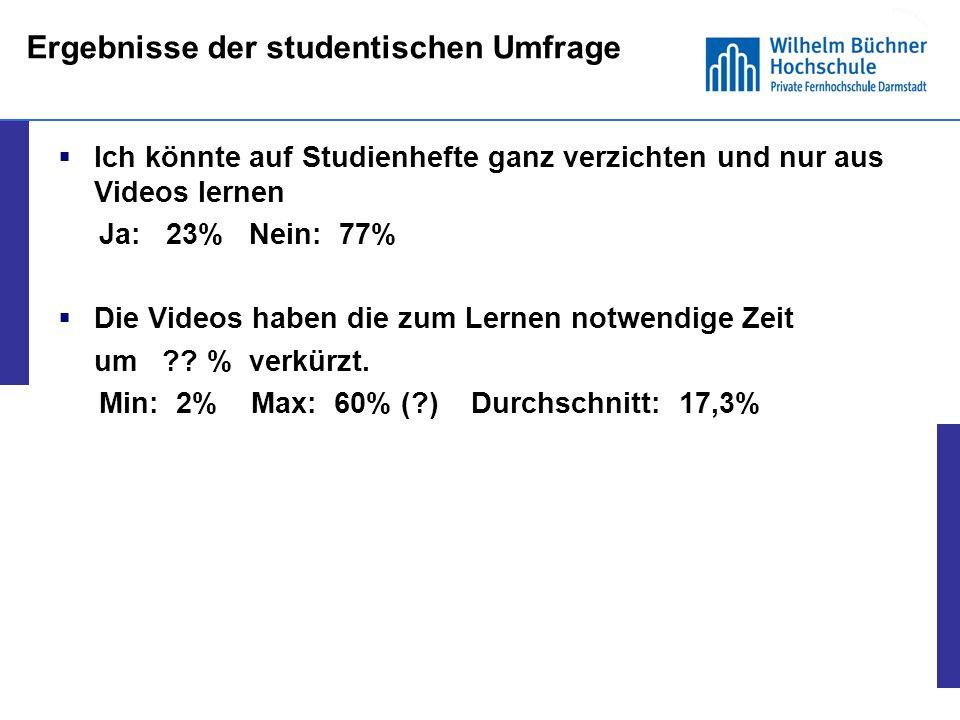 14 Ergebnisse der studentischen Umfrage Ich schaue die Videos bevorzugt online an Ja: 81% Nein: 19% Ich bevorzuge die Smartphone-Variante Ja: 19% Nein