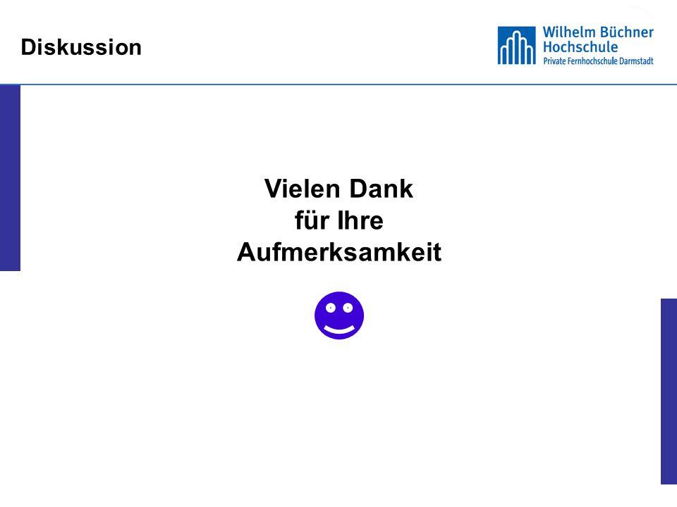23 Weitere Überlegungen / Ausblick Anfrage anderer Hochschulen Übernahme des Konzepts durch die Studiengemeinschaft Darmstadt (SGD) Videos für andere