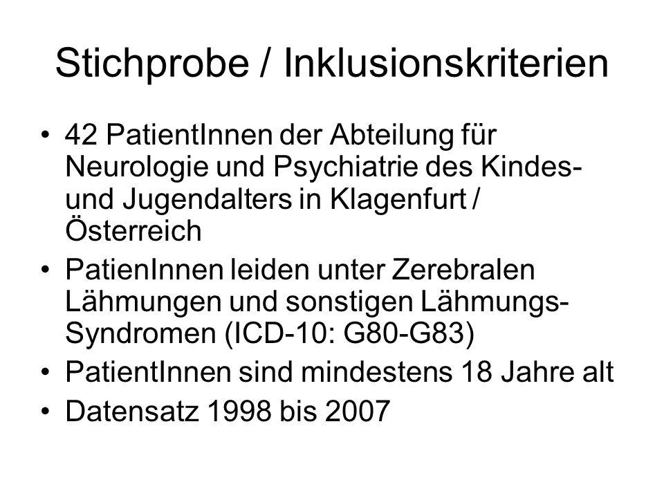 Stichprobe / Inklusionskriterien 42 PatientInnen der Abteilung für Neurologie und Psychiatrie des Kindes- und Jugendalters in Klagenfurt / Österreich