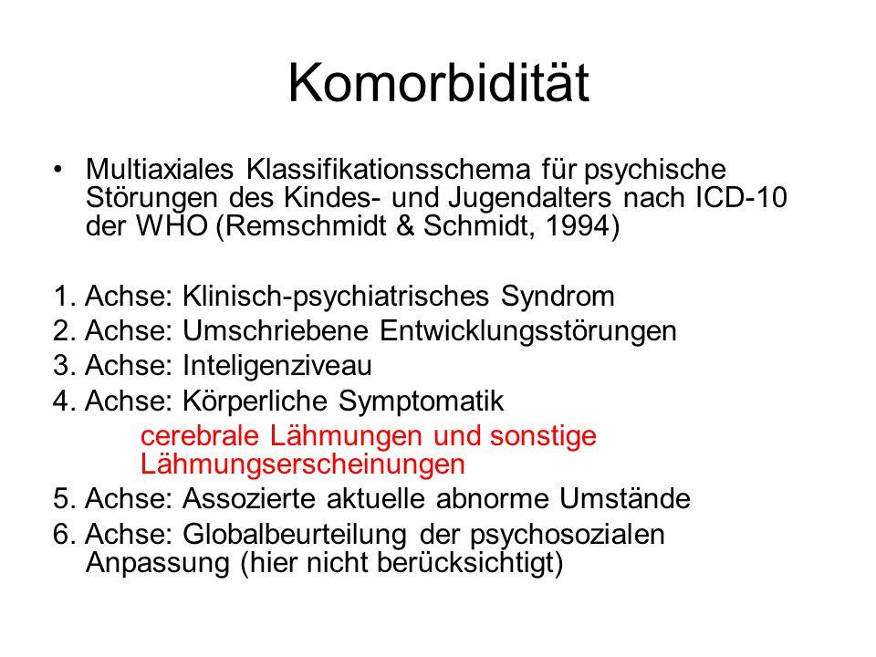 Komorbidität Multiaxiales Klassifikationsschema für psychische Störungen des Kindes- und Jugendalters nach ICD-10 der WHO (Remschmidt & Schmidt, 1994)