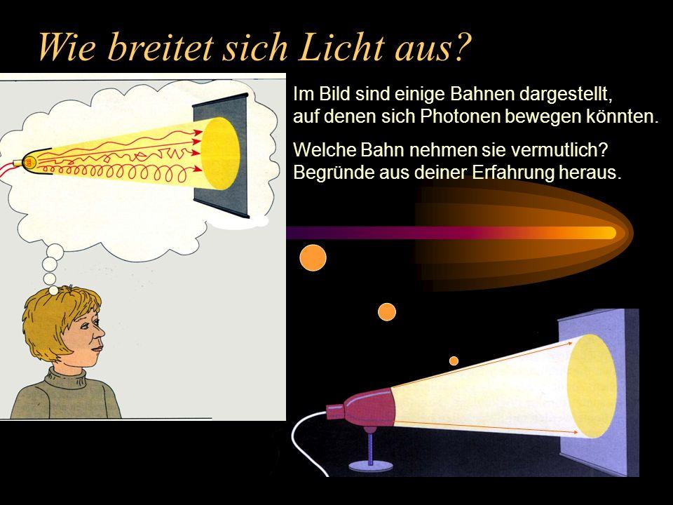 Wie breitet sich Licht aus? Was fällt dir an diesem Lichtkegel auf? Im Bild sind einige Bahnen dargestellt, auf denen sich Photonen bewegen könnten. W