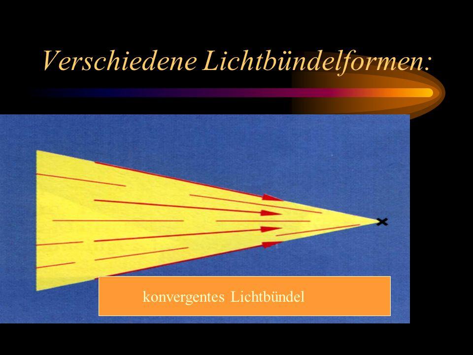 Verschiedene Lichtbündelformen: konvergentes Lichtbündel