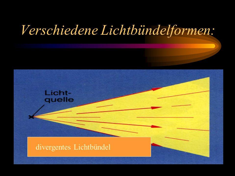 Verschiedene Lichtbündelformen: divergentes Lichtbündel