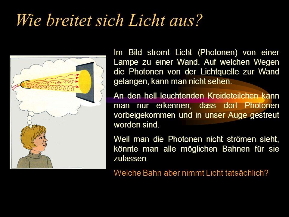 Wie breitet sich Licht aus? Im Bild strömt Licht (Photonen) von einer Lampe zu einer Wand. Auf welchen Wegen die Photonen von der Lichtquelle zur Wand