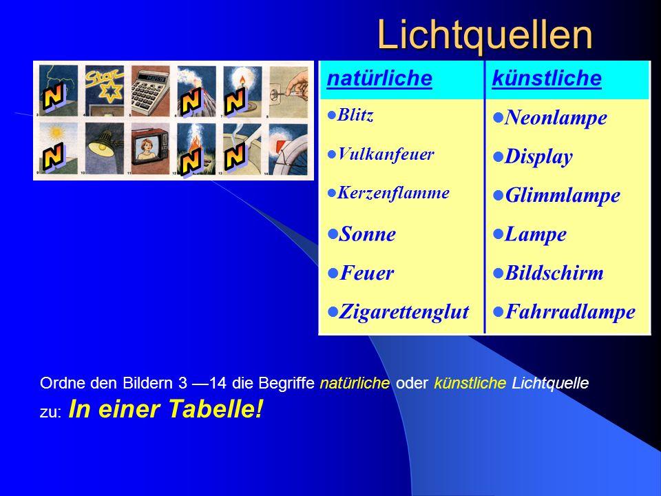 Lichtquellen Ordne den Bildern 3 14 die Begriffe natürliche oder künstliche Lichtquelle zu: In einer Tabelle! natürlichekünstliche Blitz Neonlampe Vul