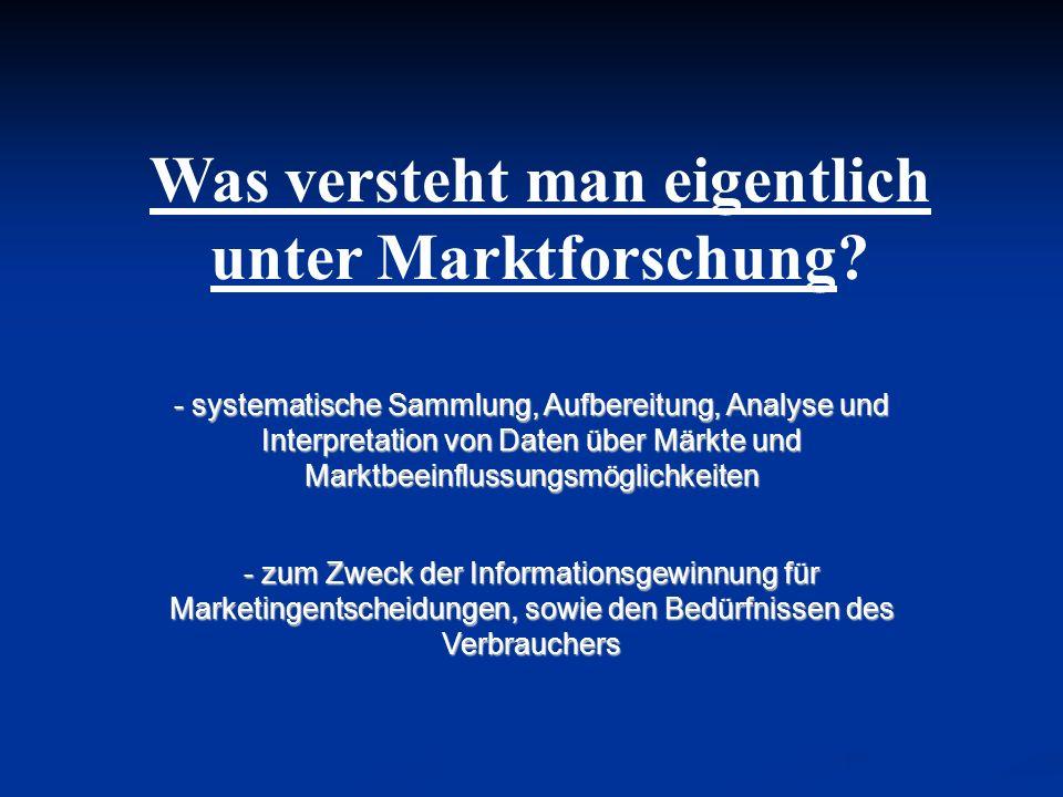 Was versteht man eigentlich unter Marktforschung? - systematische Sammlung, Aufbereitung, Analyse und Interpretation von Daten über Märkte und Marktbe