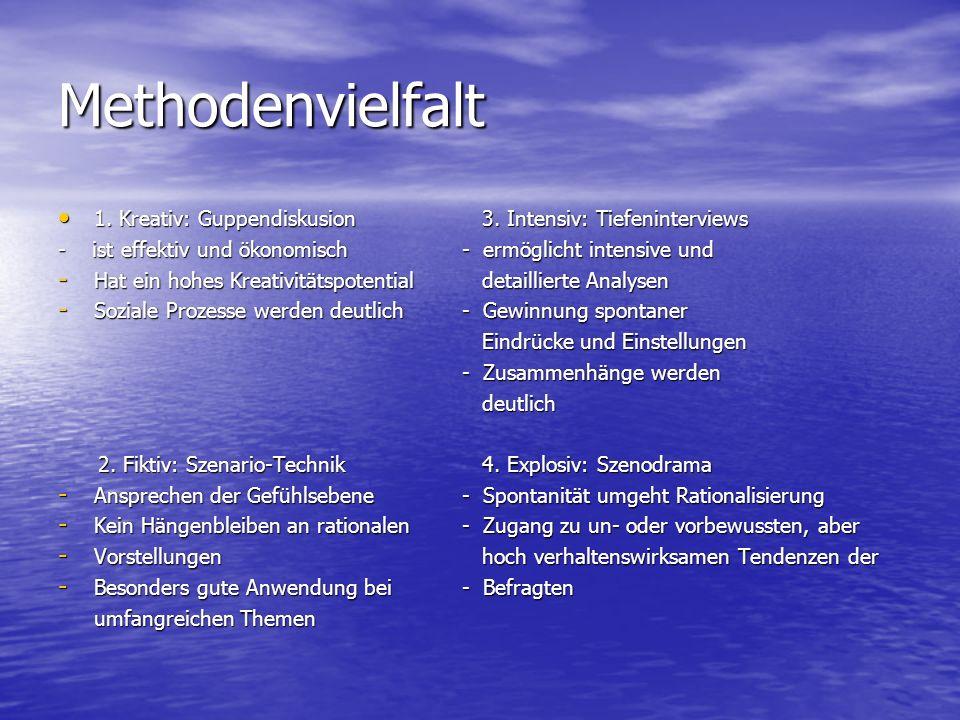 Methodenvielfalt 1. Kreativ: Guppendiskusion 3. Intensiv: Tiefeninterviews 1. Kreativ: Guppendiskusion 3. Intensiv: Tiefeninterviews - ist effektiv un